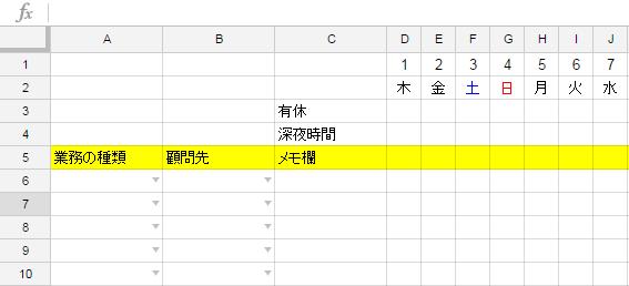 スプレッドシートの工数管理表